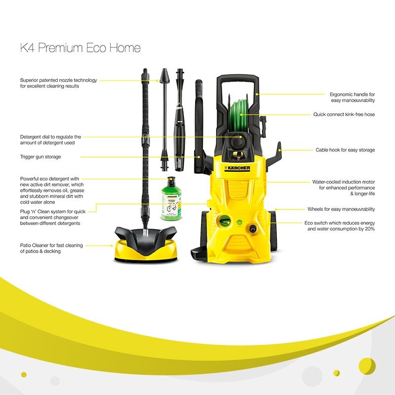 Karcher K4 Premium Ecologic Pressure Washer Benefits